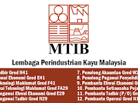 Jawatan Kosong di Lembaga Perindustrian Kayu Malaysia