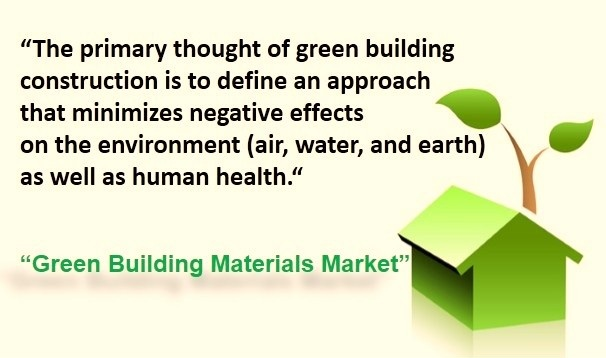green building materials thesis