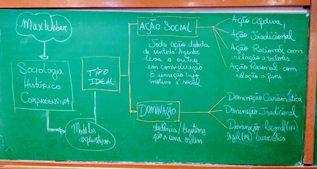ação-social-tipo-ideal