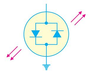 Multicolor RGB LED Schematic Symbol
