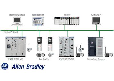 Low Voltage motor control centers