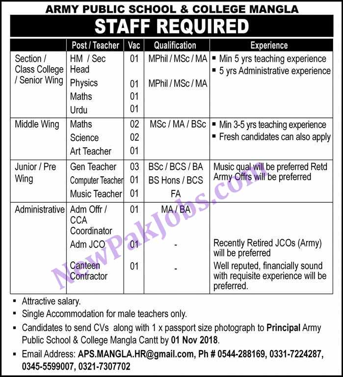 Army Public School & College Mangla - Today 31 Oct 2018 Jobs