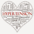 What is hypertension? ~ BP CONTROL TIPS
