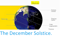 http://sciencythoughts.blogspot.co.uk/2017/12/the-december-solstice.html