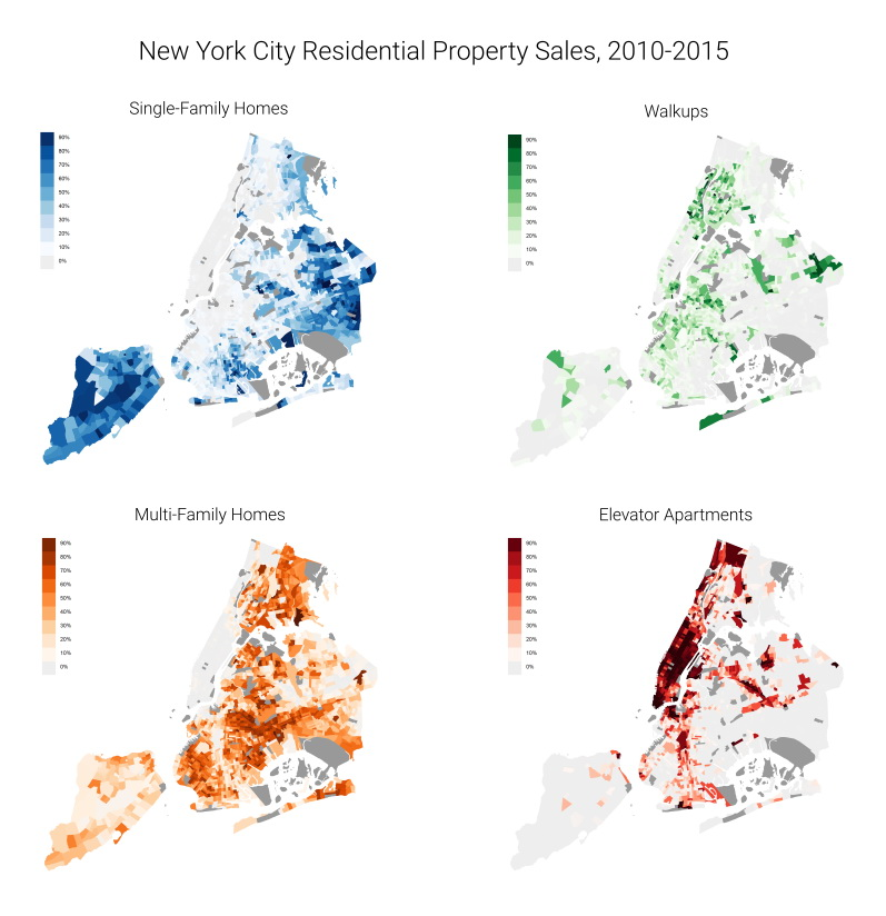 New York City Residential Property Sales
