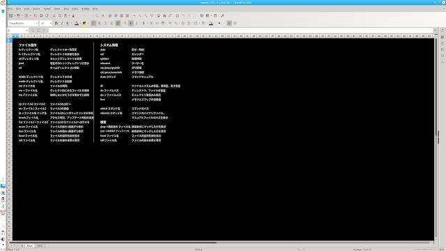 LinuxコマンドのリストをLibreoffice Calcで作成