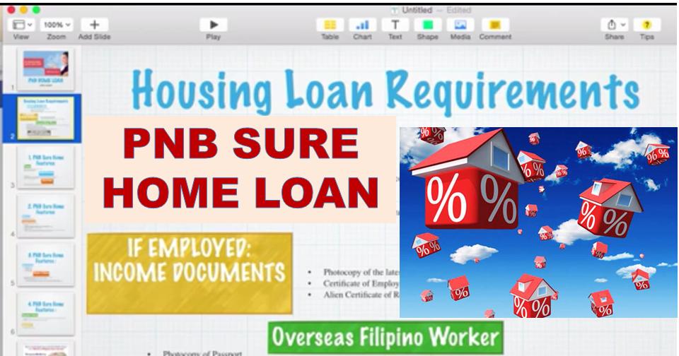 Housing Loan Pnb 28 Images Housing Loan Pnb 28 Images