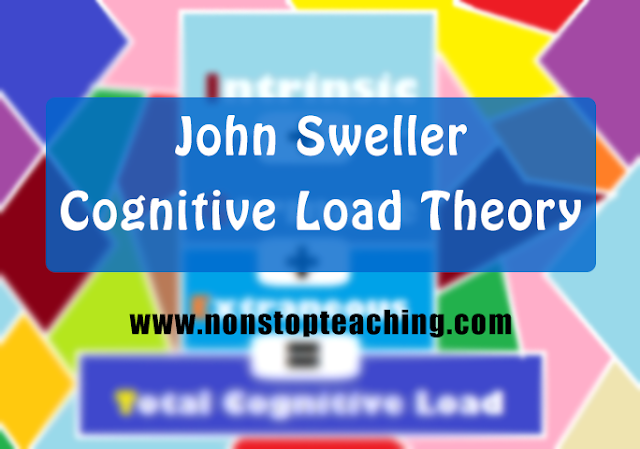 John Sweller Cognitive Load Theory