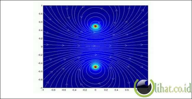 Medan Magnet Bumi