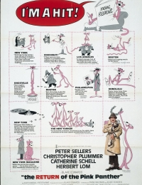 The Return of the Pink Panther | Bmovies