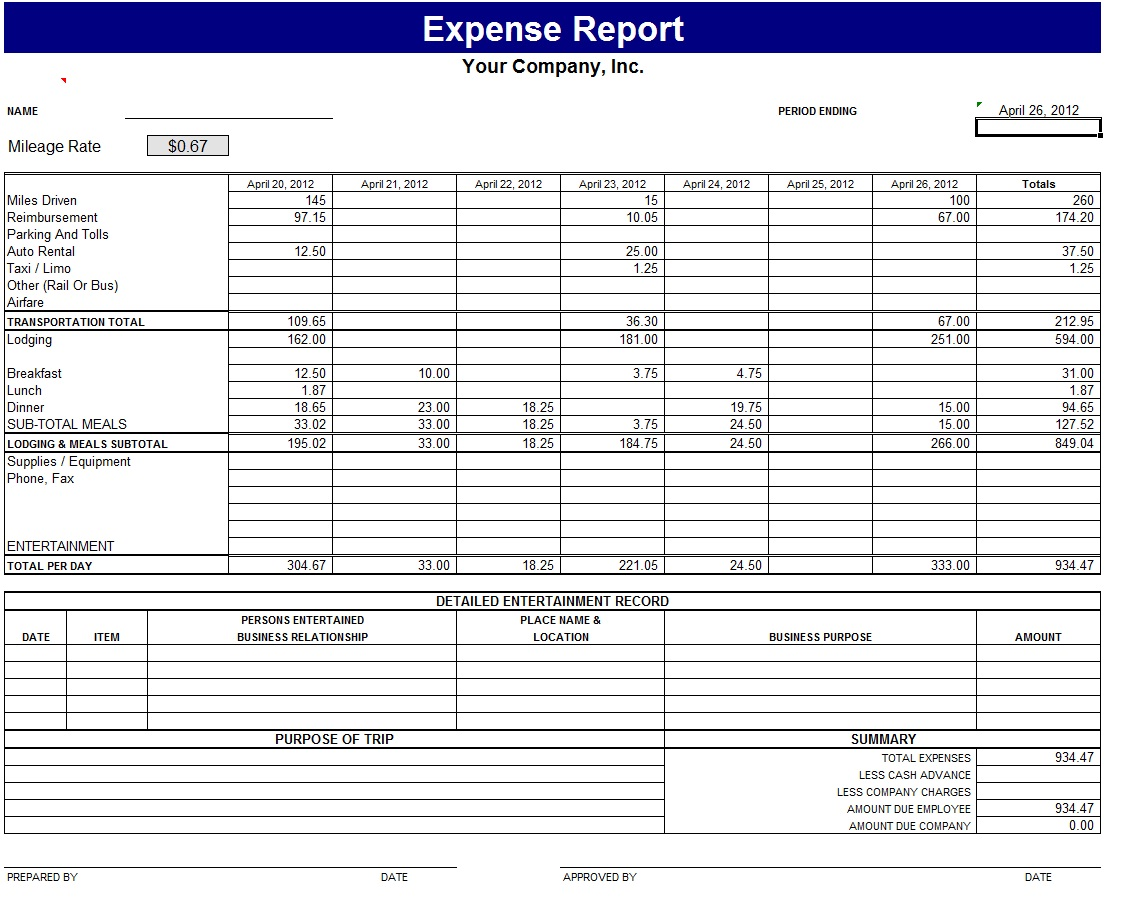 Accounts Expense Report Template Sample
