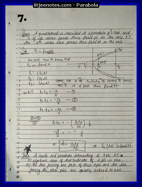 parabola notes7