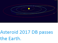 http://sciencythoughts.blogspot.co.uk/2017/02/asteroid-2017-db-passes-earth.html