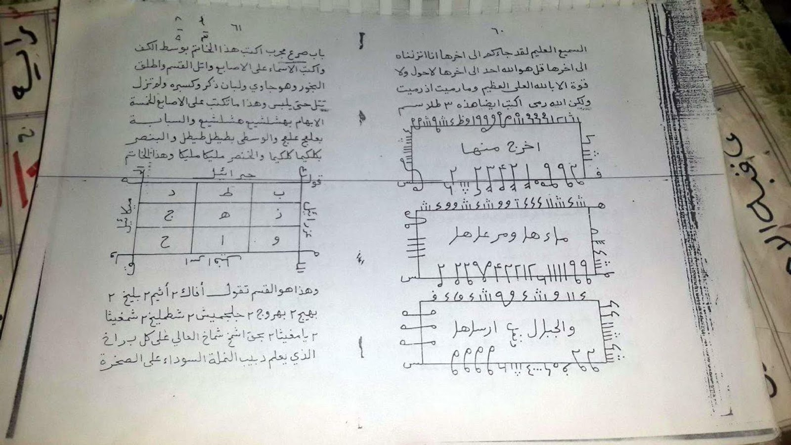 مخطوطات علم السيمياء
