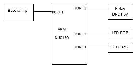 baterai diagram belajar mikrokontroler 2016: pengisi baterai cerdas
