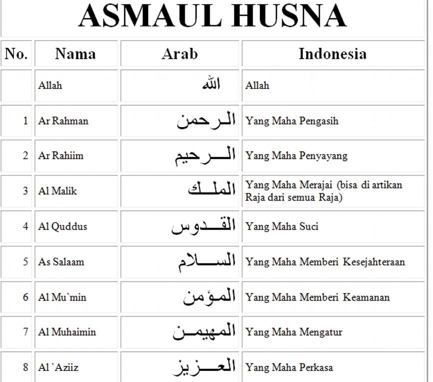 iAsmauli iHusnai dengan Tulisan iArabi Latin dan Artinya ISODONK