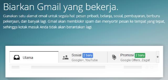 Daftar Gmail Terbaru Lewat Komputer Dan Smartphone Android
