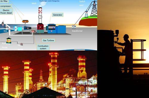 Pemanfaatan Gas Alam