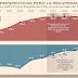 8.1. ¿Por qué la política fiscal es tan importante? ¿Qué inconvenientes puede provocar?