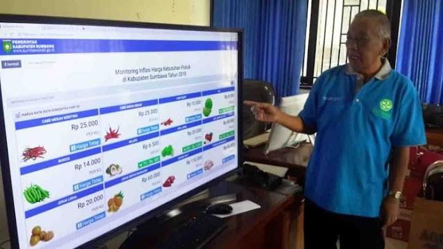Luncurkan Sumbawa Smart City di HUT Sumbawa, Sejumlah Aplikasi akan Diperkenalkan