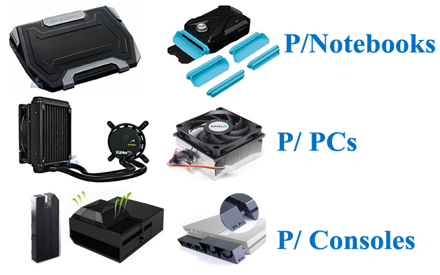 metodos de refrigração de pcs notebooks e consoles