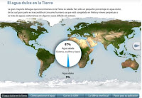 http://alianzaporelagua.org/infografias/GIRH/GESTIONGIRH2.swf