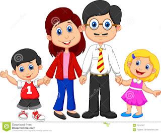 Kosa kata bahasa arab kata benda tentang anggota keluarga dan jamaknya