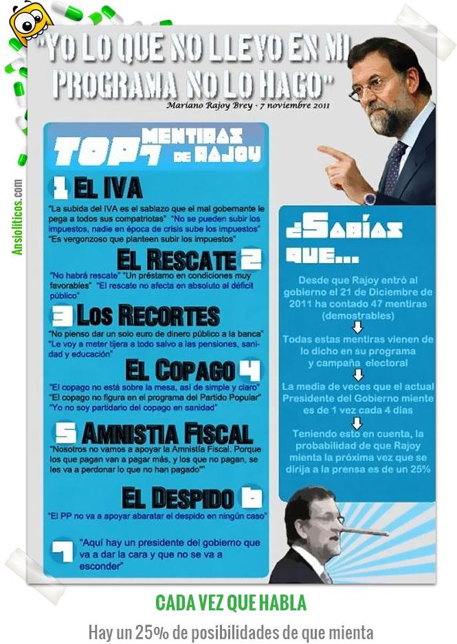 Chiste de Rajoy y sus mentiras