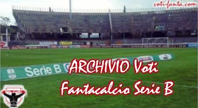 Archivio Voti Fantacalcio Serie B