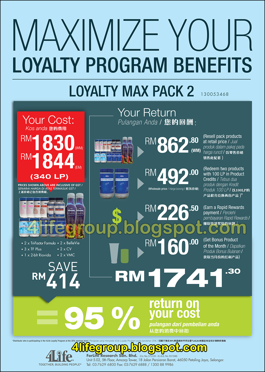 foto 4Life Loyalty Program Loyalty Max Promo Packages (2)