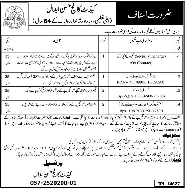 Jobs In Cadet College Hasan Abdal Nov 2017