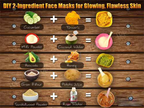 5 loại mặt nạ hoàn hảo nhất cho mọi loại da (phần 2)