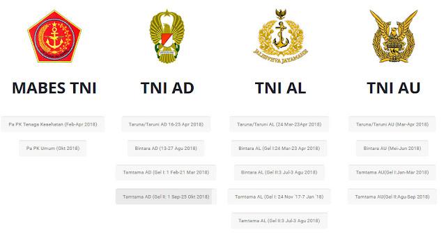 Pengumuman Rekrutmen TNI Tentara Nasional Indonesia Tahun 2018