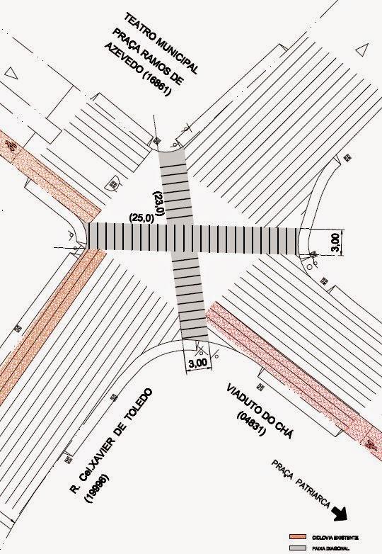 croqui de faixa em diagonal da Rua Cel. Xavier de Toledo com o Viaduto do Chá