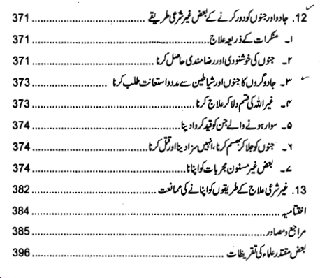 Index page 10 of Jadu ki Haqeeqat