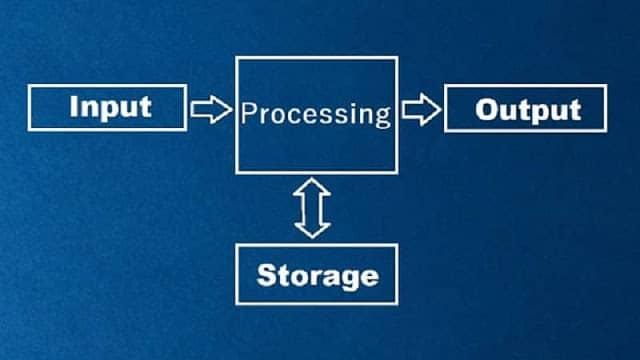 कंप्यूटर की मूल संरचना