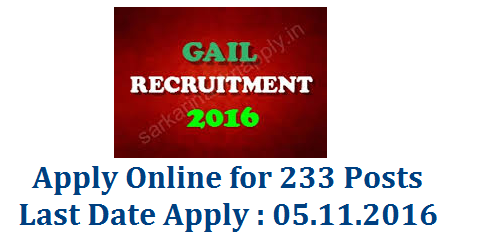 GAIL Gas Authority of India Limited Recruitment Notification for 233 Posts Apply Online for GAIL Recruitment Notification GAIL (India) Limited,gail-gas-authority-of-india-limited-recruitment-notification-apply-online  a Maharatna PSU and India's flagship Natural Gas company is integrating all aspects of the Natural Gas value chain (including Exploration & Production, Processing, Transmission, Distribution and Marketing) and its related services. In a rapidly changing scenario, GAIL is spearheading the move to a new era of clean fuel industrialization by creating a quadrilateral of green energy corridors that connect major consumption centres in India with major gas fields, LNG terminals and other cross border gas sourcing points. GAIL is also expanding its business overseas to become a formidable player in the International Market.