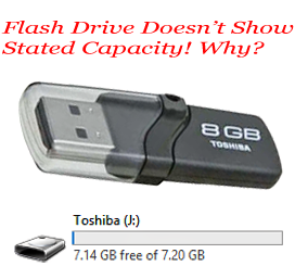 Why pen drive capacity shows less than stated capacity