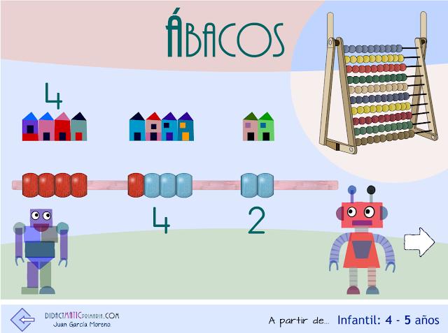 Rekenrek y otros ábacos. Infantil 4-5 años.