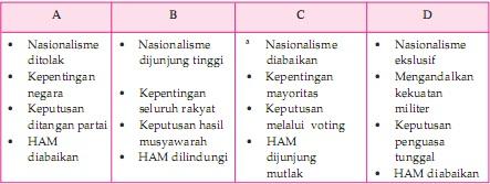 Soal UAS PKn Kelas 8 SMP Semester 1 (Ganjil)