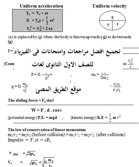 تجميع افضل مراجعات وامتحانات فى الفيزياء للصف الاول الثانوى لمدارس اللغات