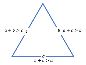 Check triangle validity if sides are given
