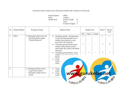 Kisi-kisi Soal UTS PTS Kelas 1 Semester 2 Kurikulum 2013 Revisi 2017
