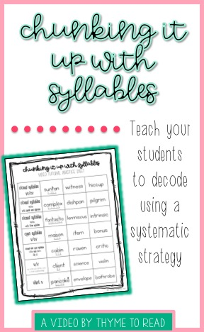 Learn more about how you can help to provide your students with a systematic approach to decoding multi-syllable words.