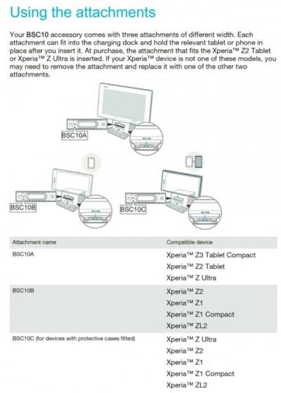 Belum Rilis, Xperia Tablet Z3 Compact Muncul di Buku Panduan