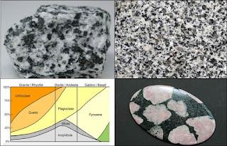 pembentukan batu diorit