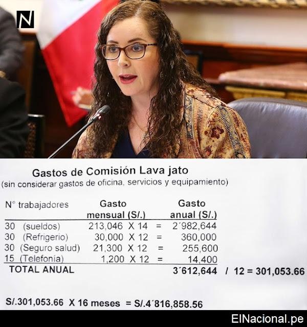 Comisión Lava Jato gasta más de 5 millones de soles