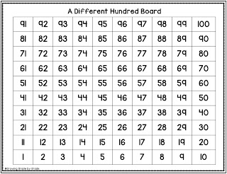 A hundred board starting with one in the lower left corner.