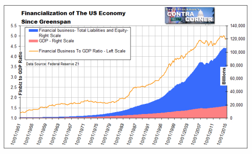 gdp is it misleading However, it can be misleading to do an apples-to-apples comparison of a gdp of $1 trillion in 2008 with a gdp of $200 billion in 1990 this is because of inflation the value of one dollar in 1990 was far greater than the value of a dollar in 2008 in other words, prices in 1990 were different from prices in 2008 so if you want.