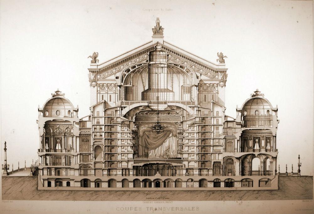 Sección transversal Ópera Garnier